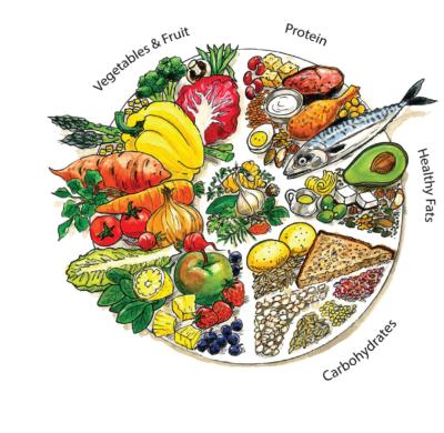 Nutrients Choix