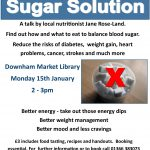 Blood Sugar Solution